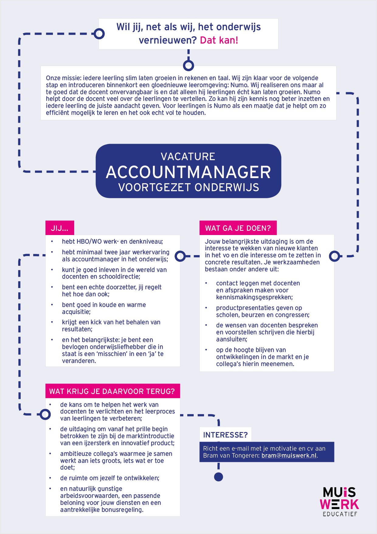 Vacature accountmanager